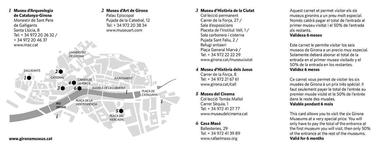 Girona Museus map